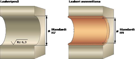 Laakeripesä